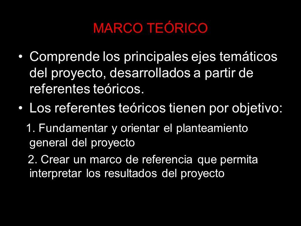 MARCO TEÓRICO Comprende los principales ejes temáticos del proyecto, desarrollados a partir de referentes teóricos. Los referentes teóricos tienen por