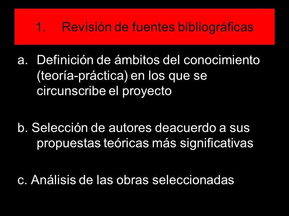 1.Revisión de fuentes bibliográficas a.Definición de ámbitos del conocimiento (teoría-práctica) en los que se circunscribe el proyecto b. Selección de