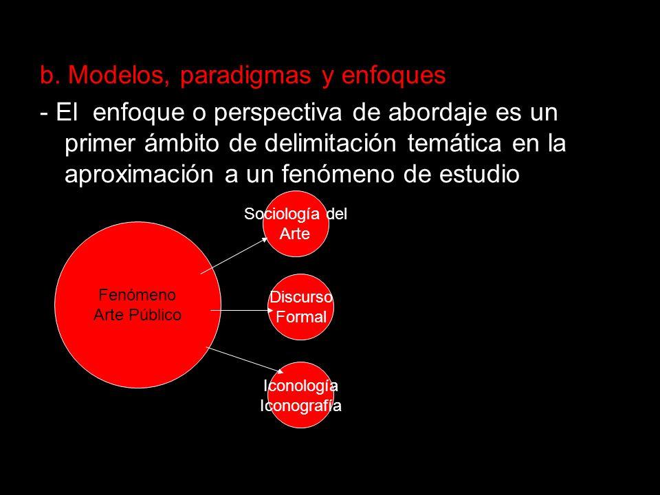 b. Modelos, paradigmas y enfoques - El enfoque o perspectiva de abordaje es un primer ámbito de delimitación temática en la aproximación a un fenómeno