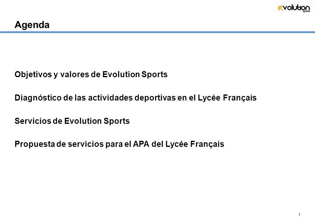 Evolution Sports Empresa de gestión deportiva Propuesta para el APA del Lycée Français de Bilbao Septiembre 2010