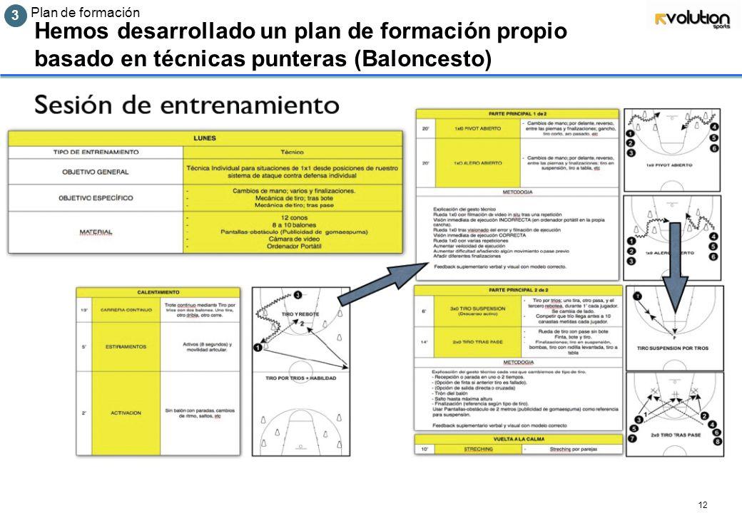 11 Hemos desarrollado un plan de formación propio basado en técnicas punteras (Fútbol) Ejemplo de sesión 3 Plan de formación