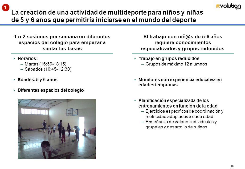 18 Nuestra propuesta de actividades para el curso 2010-2011 Día adicional de entrenamiento, Multideporte y Tecnificación, principales novedades Fútbol