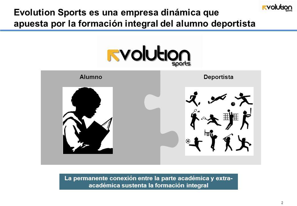 1 Agenda Objetivos y valores de Evolution Sports Diagnóstico de las actividades deportivas en el Lycée Français Servicios de Evolution Sports Propuest