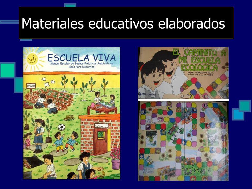 Materiales educativos elaborados