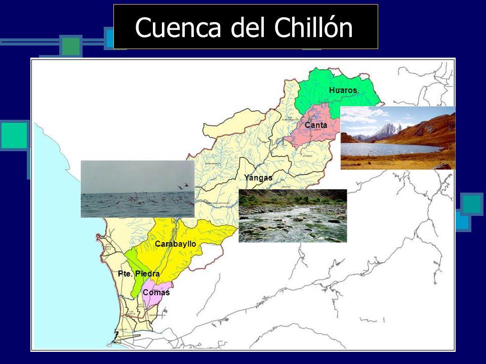 Cuenca del Chillón Carabayllo Comas Pte. Piedra Yangas Canta Huaros