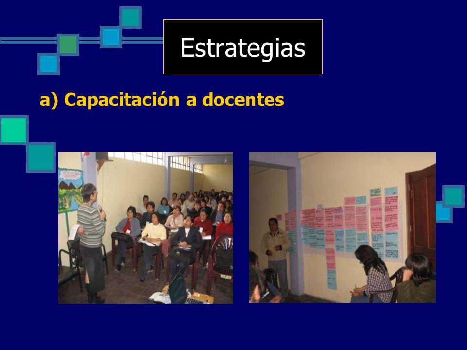 Estrategias a) Capacitación a docentes