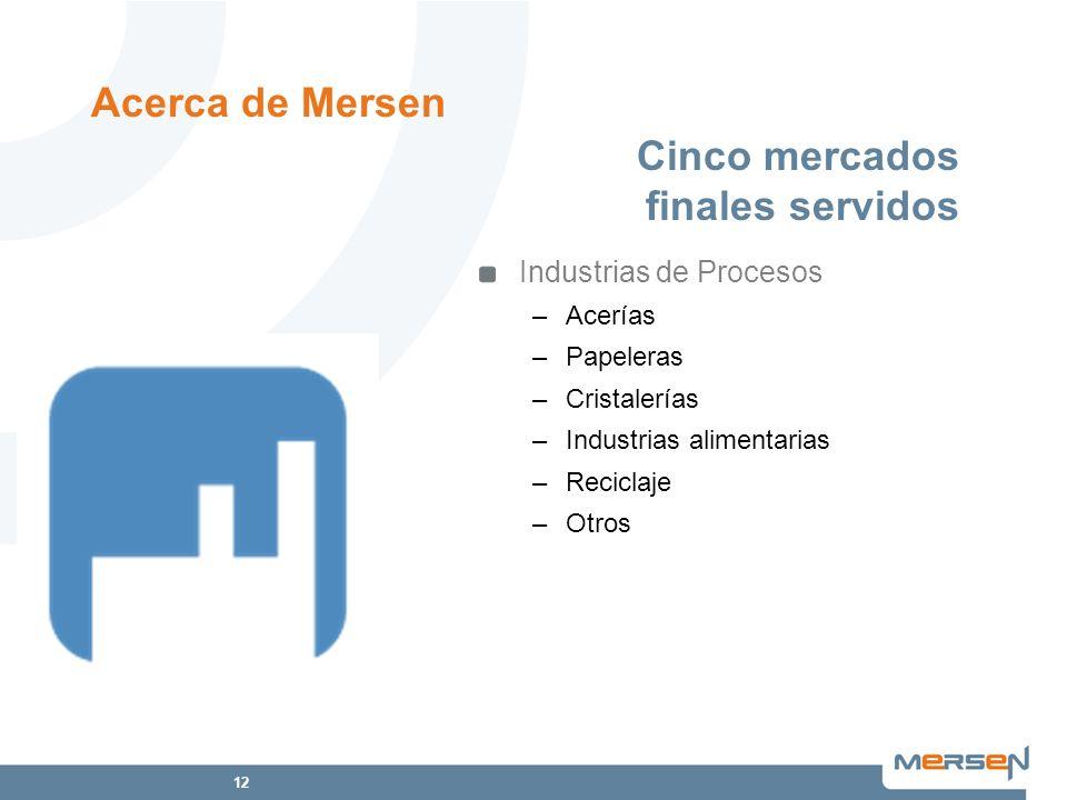 12 Industrias de Procesos –Acerías –Papeleras –Cristalerías –Industrias alimentarias –Reciclaje –Otros Cinco mercados finales servidos Acerca de Merse