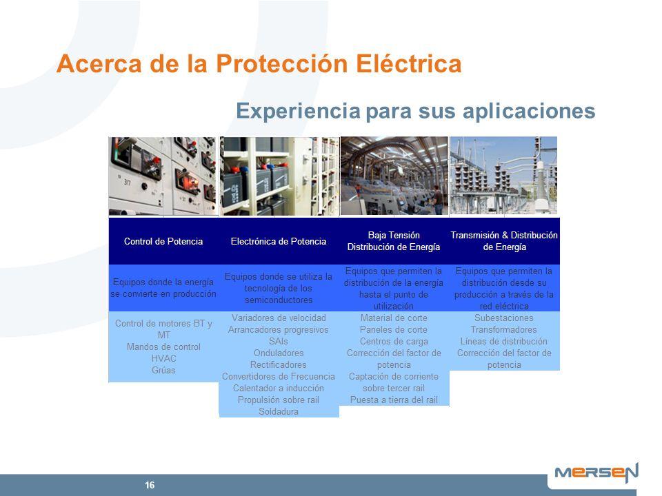 16 Acerca de la Protección Eléctrica Experiencia para sus aplicaciones