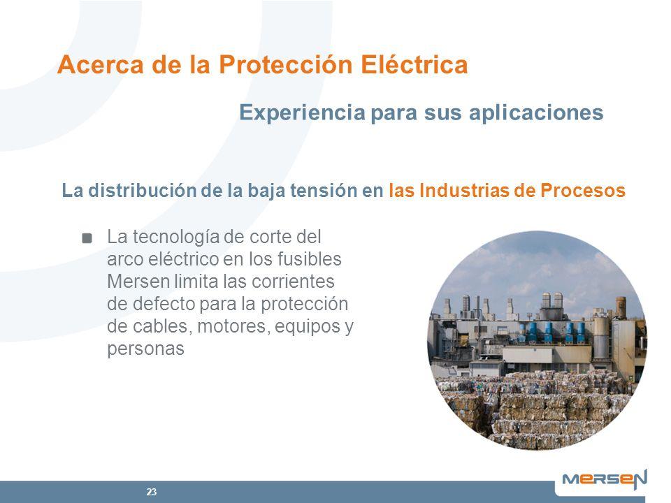 23 La tecnología de corte del arco eléctrico en los fusibles Mersen limita las corrientes de defecto para la protección de cables, motores, equipos y