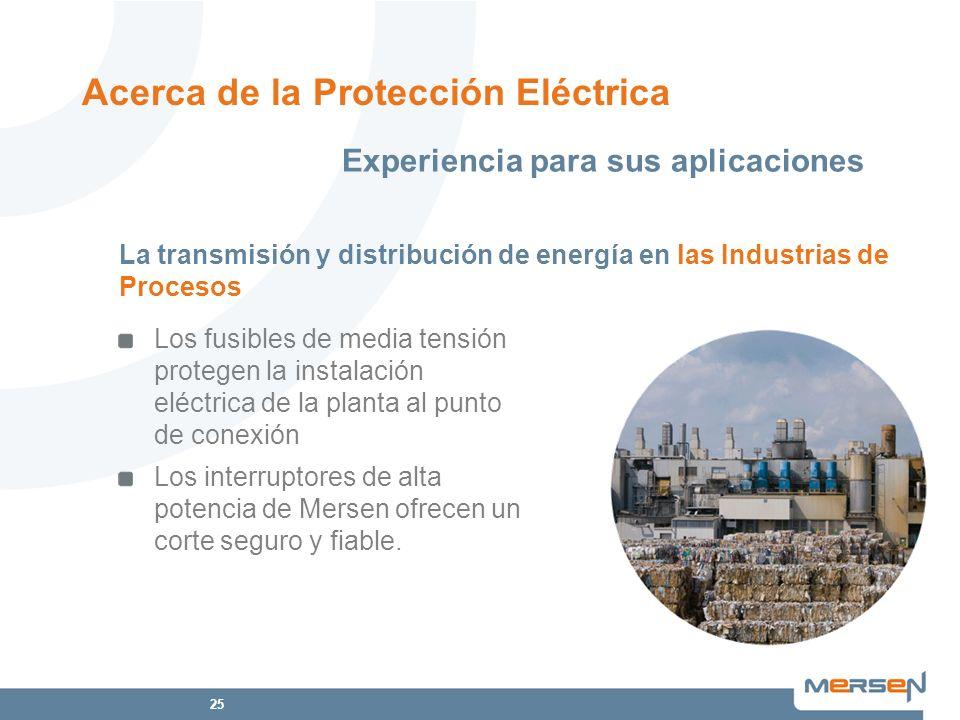 25 Los fusibles de media tensión protegen la instalación eléctrica de la planta al punto de conexión Los interruptores de alta potencia de Mersen ofre