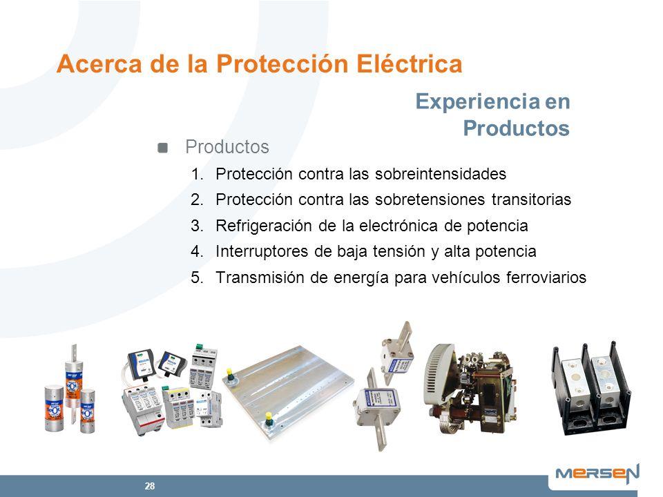28 Productos 1.Protección contra las sobreintensidades 2.Protección contra las sobretensiones transitorias 3.Refrigeración de la electrónica de potenc