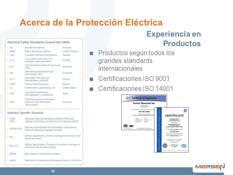 34 Productos según todos los grandes standards internacionales Certificaciones ISO 9001 Certificaciones ISO 14001 Acerca de la Protección Eléctrica Ex