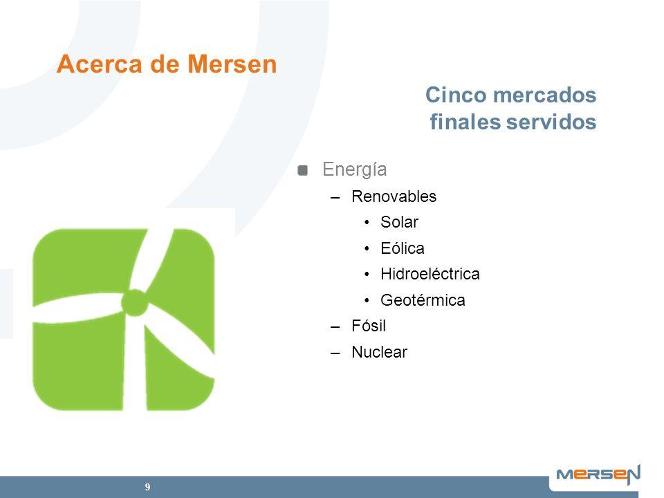 9 Energía –Renovables Solar Eólica Hidroeléctrica Geotérmica –Fósil –Nuclear Cinco mercados finales servidos Acerca de Mersen