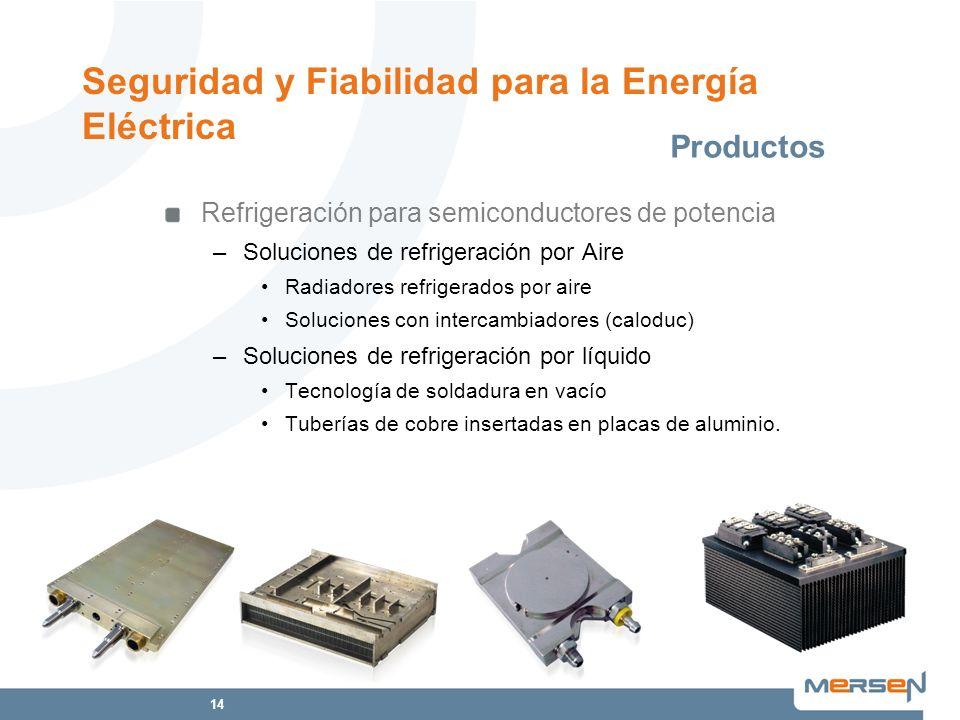 14 Refrigeración para semiconductores de potencia –Soluciones de refrigeración por Aire Radiadores refrigerados por aire Soluciones con intercambiador