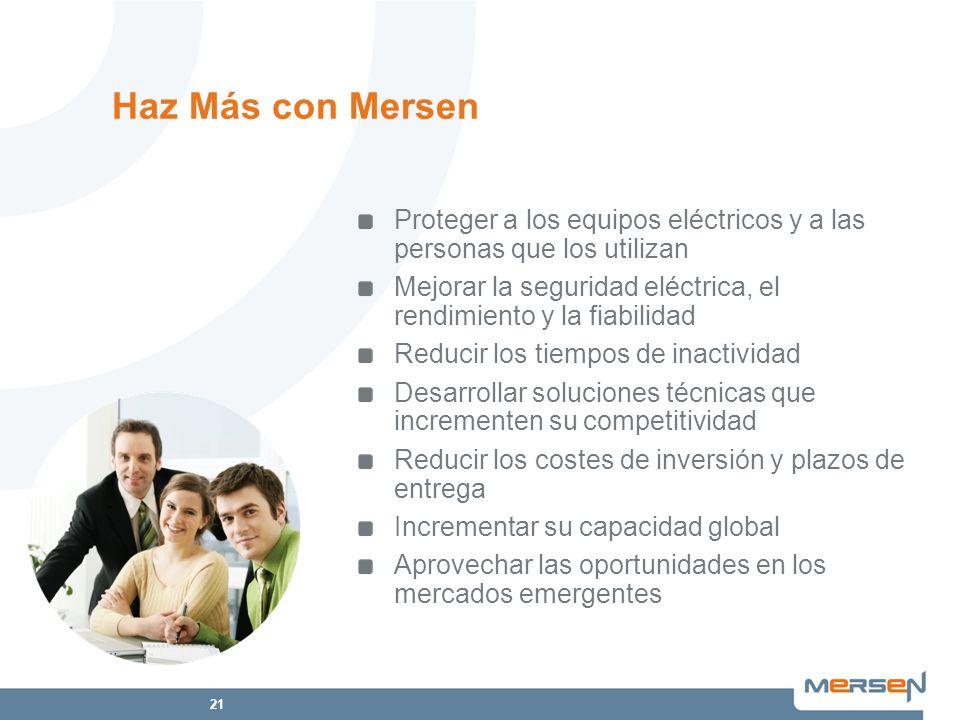 21 Haz Más con Mersen Proteger a los equipos eléctricos y a las personas que los utilizan Mejorar la seguridad eléctrica, el rendimiento y la fiabilid