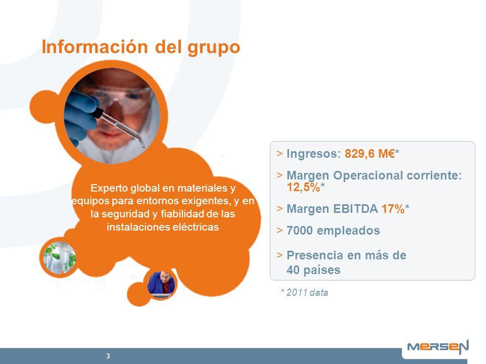 3 Información del grupo >Ingresos: 829,6 M* >Margen Operacional corriente: 12,5%* >Margen EBITDA 17%* >7000 empleados >Presencia en más de 40 países E