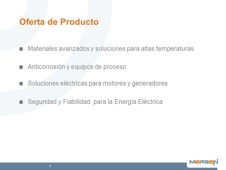 7 Oferta de Producto Materiales avanzados y soluciones para altas temperaturas Anticorrosión y equipos de proceso Soluciones eléctricas para motores y
