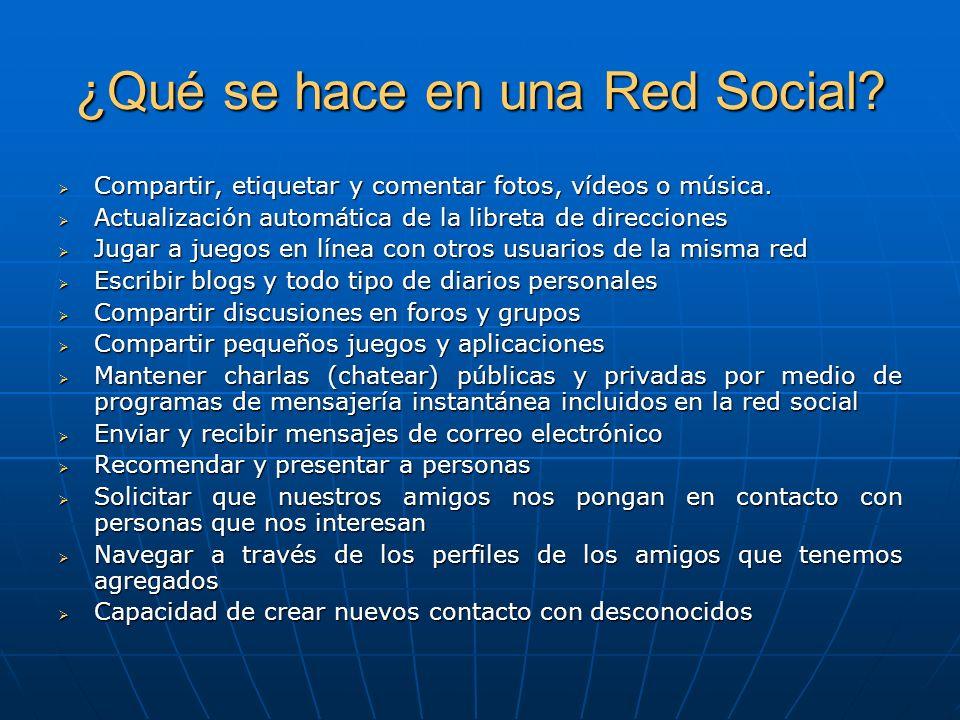 ¿Qué se hace en una Red Social? Compartir, etiquetar y comentar fotos, vídeos o música. Compartir, etiquetar y comentar fotos, vídeos o música. Actual