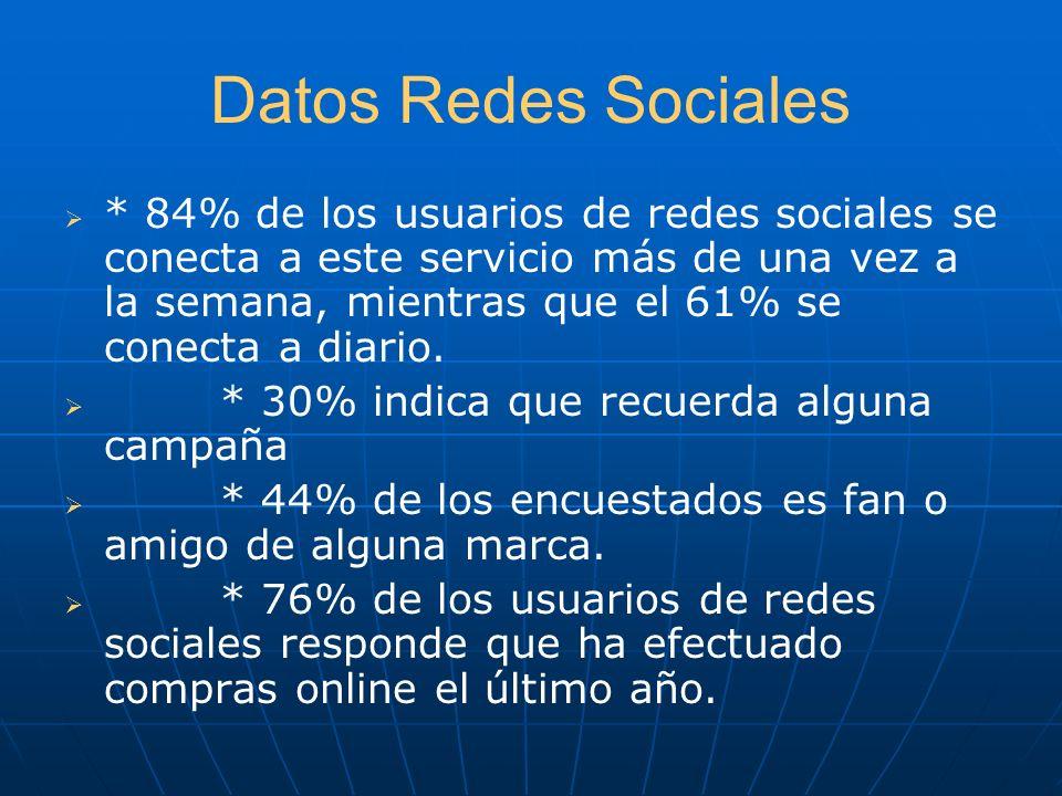 Datos Redes Sociales * 84% de los usuarios de redes sociales se conecta a este servicio más de una vez a la semana, mientras que el 61% se conecta a d