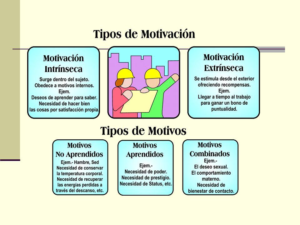 La motivación del personal se constituye en un medio importante para apuntalar el desarrollo personal de los trabajadores y, por ende, mejorar la productividad en la empresa.