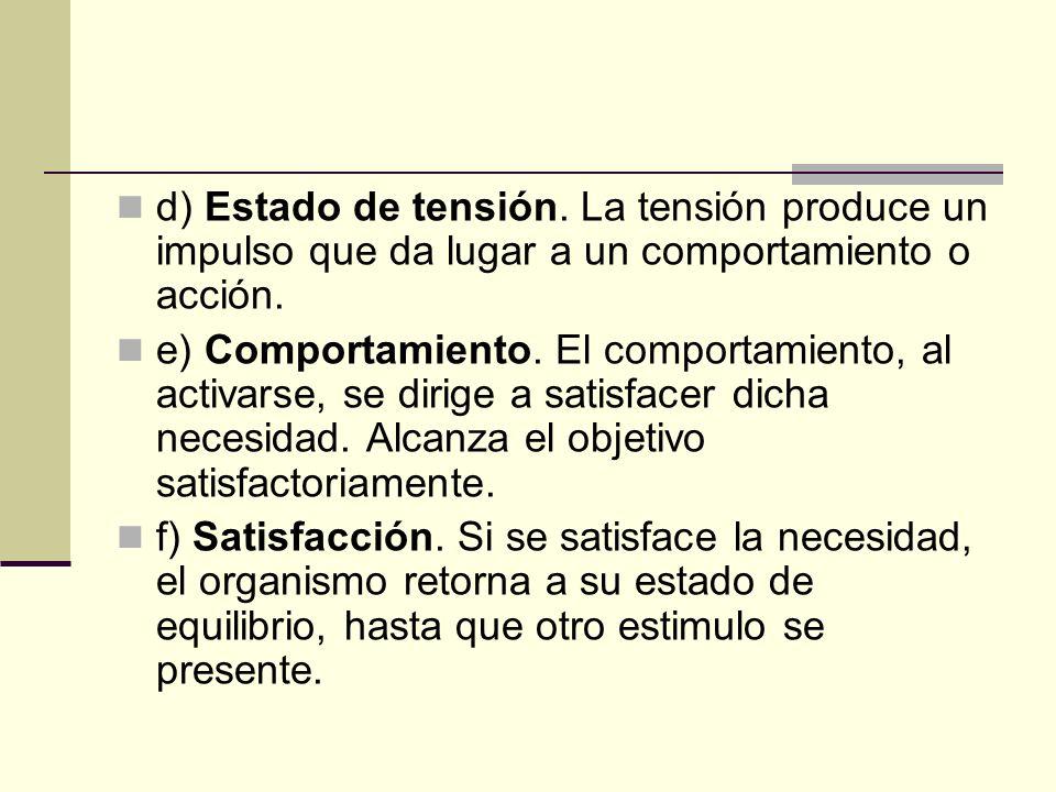 d) Estado de tensión. La tensión produce un impulso que da lugar a un comportamiento o acción. e) Comportamiento. El comportamiento, al activarse, se