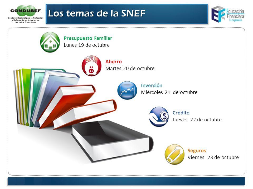 Los temas de la SNEF Ahorro Martes 20 de octubre Inversión Miércoles 21 de octubre Crédito Jueves 22 de octubre Seguros Viernes 23 de octubre Presupue