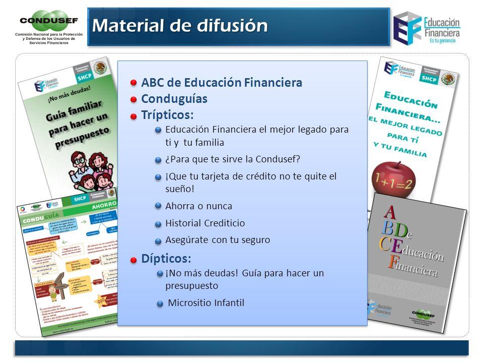 Material de difusión ABC de Educación Financiera Conduguías Trípticos: Educación Financiera el mejor legado para ti y tu familia ¿Para que te sirve la