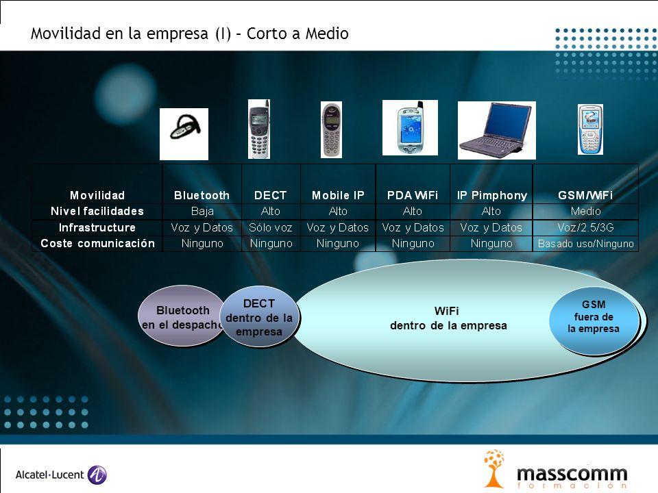 Movilidad en la empresa (I) – Corto a Medio WiFi dentro de la empresa Bluetooth en el despacho GSM fuera de la empresa DECT dentro de la empresa