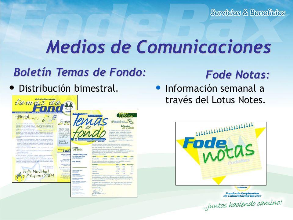 Medios de Comunicaciones Distribución bimestral. Boletín Temas de Fondo: Información semanal a través del Lotus Notes. Fode Notas:
