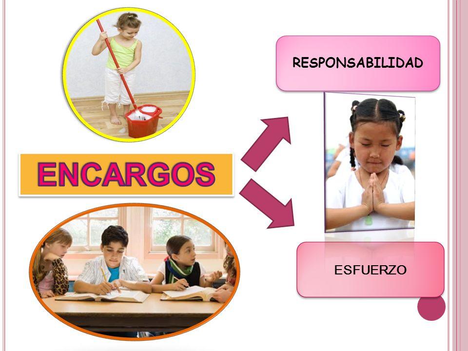 RESPONSABILIDADES DE LA FAMILIA PARA CON LA ESCUELA Los padres de familia deben tener en cuenta que los niños y niñas a partir de los 6 años pueden asumir responsabilidades propias a su edad.