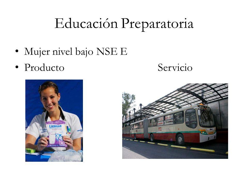 Educación Preparatoria Mujer nivel bajo NSE E Producto Servicio