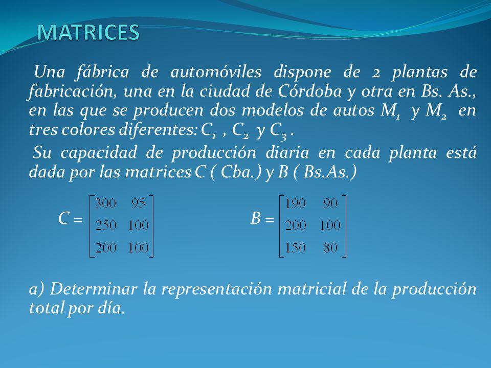 Una fábrica de automóviles dispone de 2 plantas de fabricación, una en la ciudad de Córdoba y otra en Bs. As., en las que se producen dos modelos de a