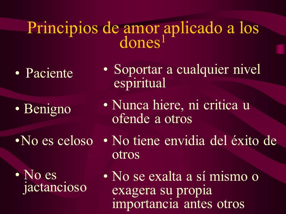 Principios de amor aplicado a los dones 1 Paciente Soportar a cualquier nivel espiritual Benigno No es celoso No es jactancioso Nunca hiere, ni critic