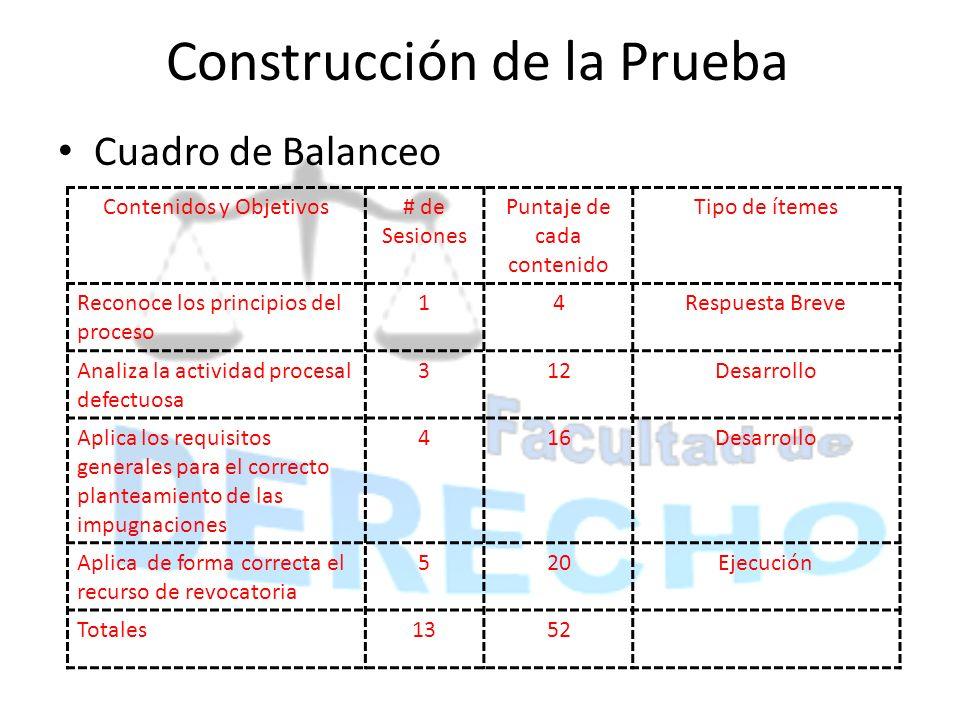 Construcción de la Prueba Cuadro de Balanceo Contenidos y Objetivos# de Sesiones Puntaje de cada contenido Tipo de ítemes Reconoce los principios del