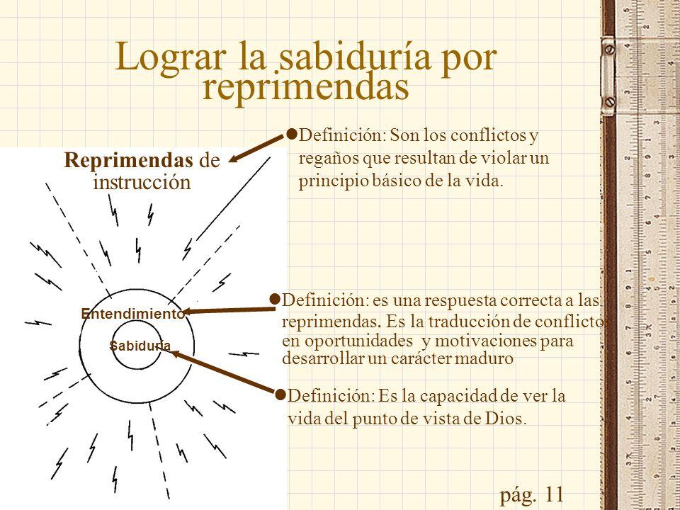 Lograr la sabiduría por reprimendas Reprimendas de instrucción Entendimiento Sabiduría Definición: Son los conflictos y regaños que resultan de violar