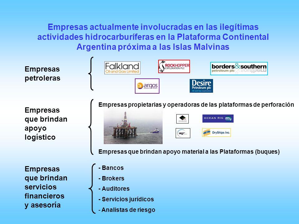 Empresas que brindan apoyo material a las Plataformas (buques) Empresas propietarias y operadoras de las plataformas de perforación - Bancos - Brokers