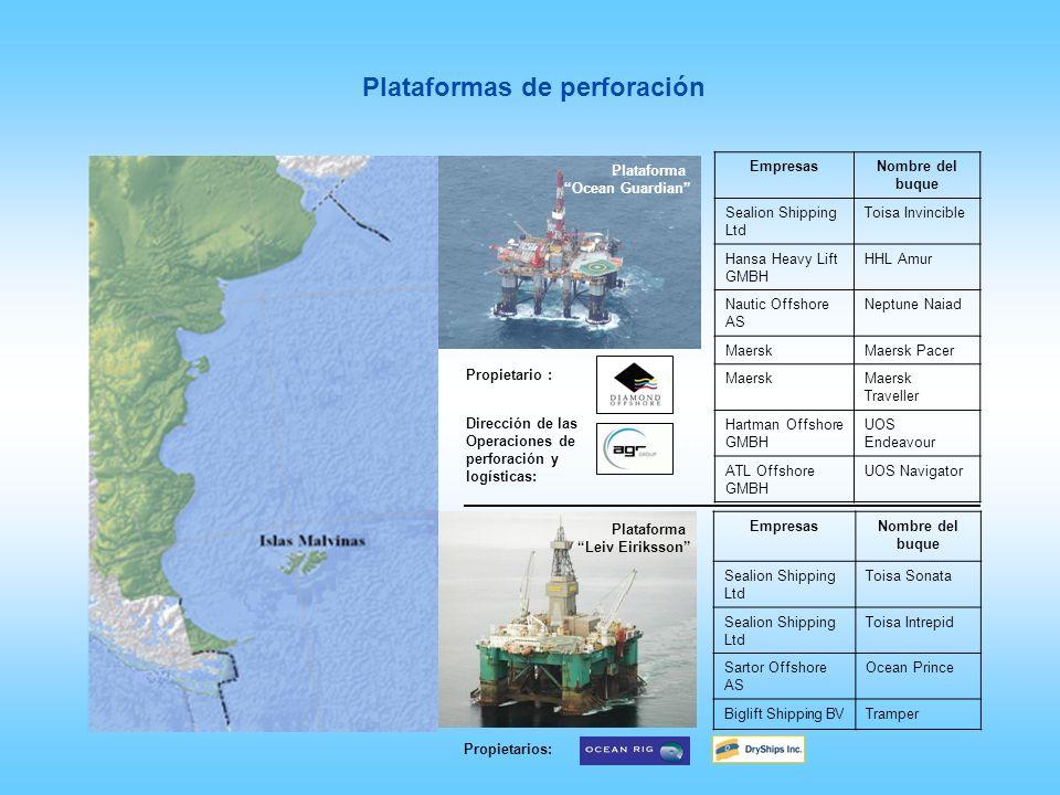 Propietarios: EmpresasNombre del buque Sealion Shipping Ltd Toisa Sonata Sealion Shipping Ltd Toisa Intrepid Sartor Offshore AS Ocean Prince Biglift S