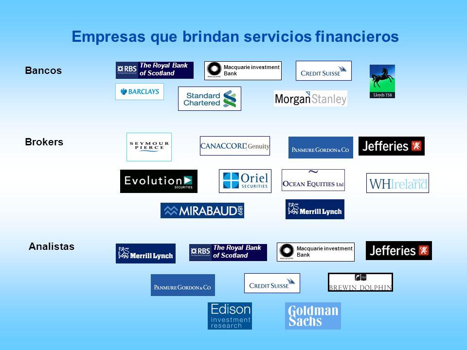 Bancos Macquarie investment Bank The Royal Bank of Scotland Empresas que brindan servicios financieros Brokers Analistas The Royal Bank of Scotland Ma