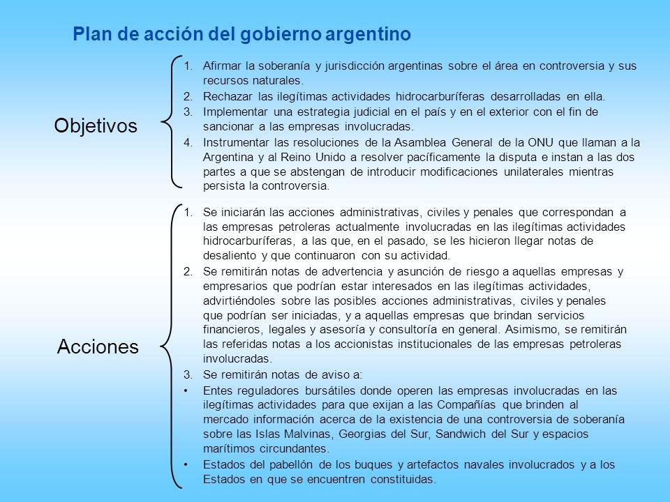 Objetivos 1.Afirmar la soberanía y jurisdicción argentinas sobre el área en controversia y sus recursos naturales. 2.Rechazar las ilegítimas actividad