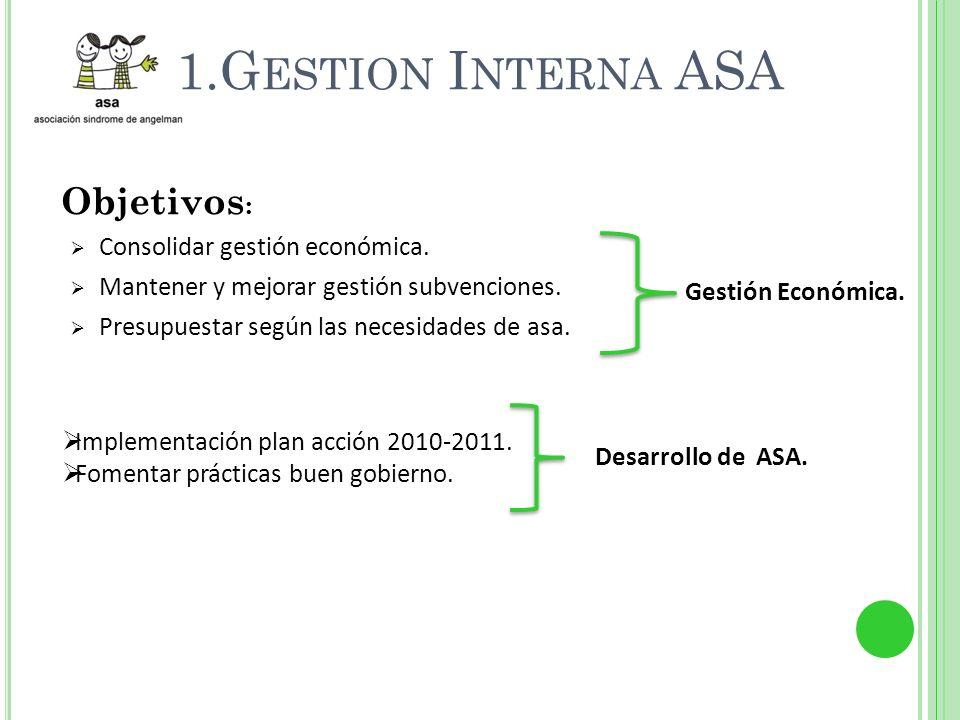 G ESTIÓN I NTERNA ASA Acciones: Base Datos Socios.
