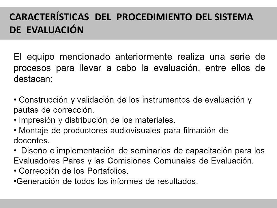 Reforma Curricular para la Educación CARACTERÍSTICAS DEL PROCEDIMIENTO DEL SISTEMA DE EVALUACIÓN El equipo mencionado anteriormente realiza una serie