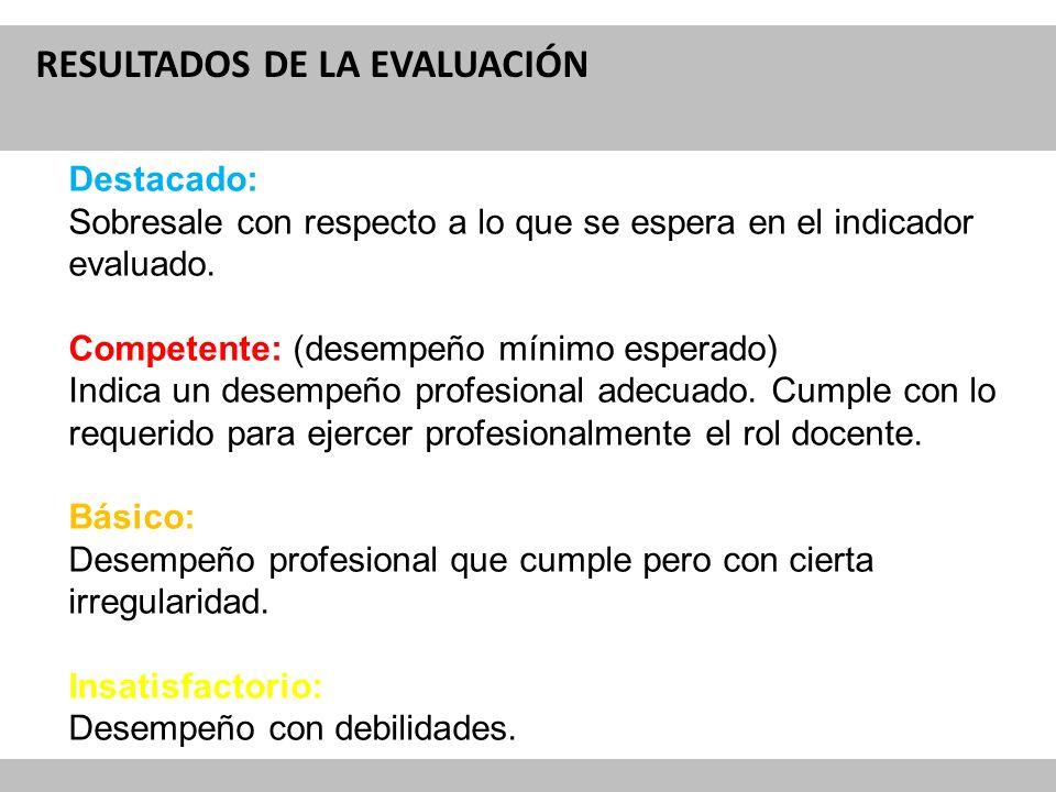 Reforma Curricular para la Educación RESULTADOS DE LA EVALUACIÓN Destacado: Sobresale con respecto a lo que se espera en el indicador evaluado. Compet