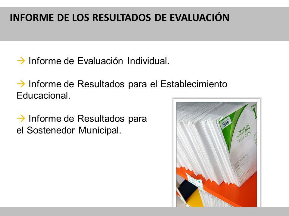 Reforma Curricular para la Educación INFORME DE LOS RESULTADOS DE EVALUACIÓN Informe de Evaluación Individual. Informe de Resultados para el Estableci