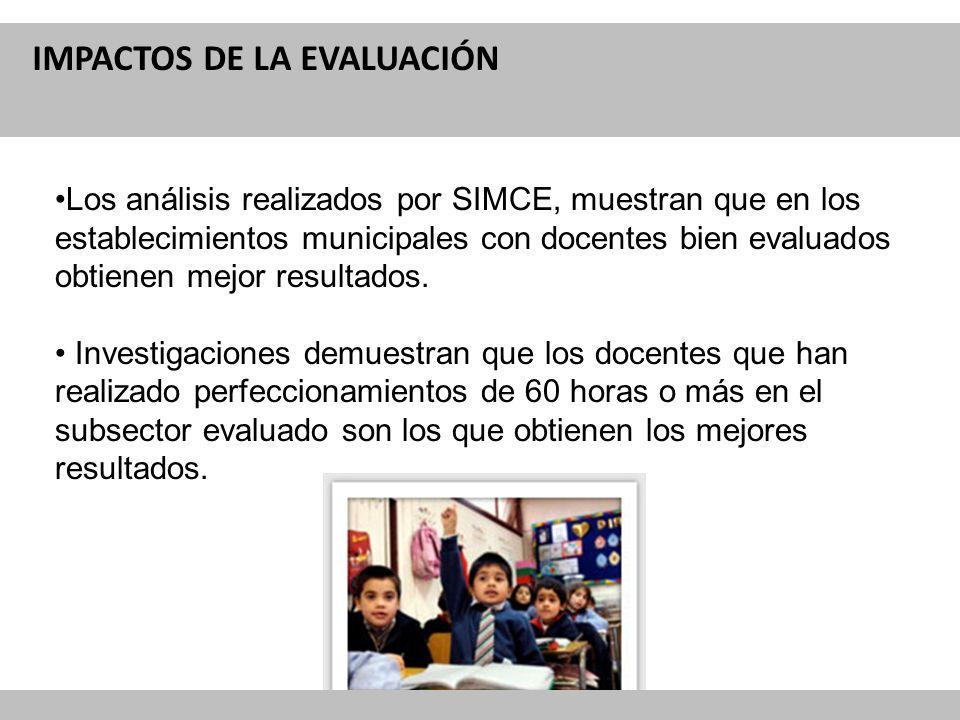 Reforma Curricular para la Educación IMPACTOS DE LA EVALUACIÓN Los análisis realizados por SIMCE, muestran que en los establecimientos municipales con