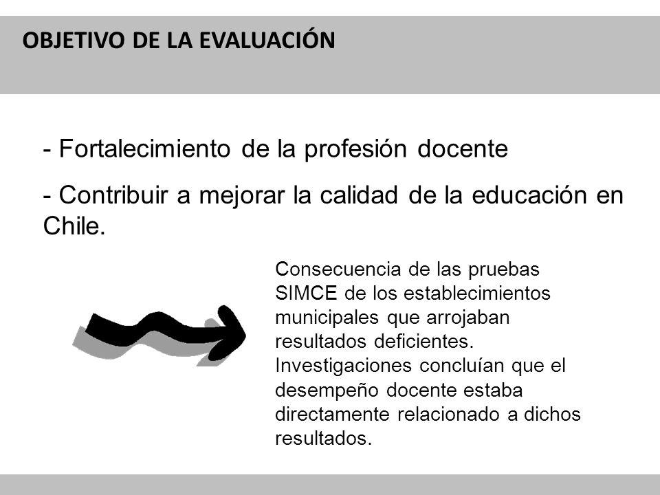 Reforma Curricular para la Educación OBJETIVO DE LA EVALUACIÓN - Fortalecimiento de la profesión docente - Contribuir a mejorar la calidad de la educa