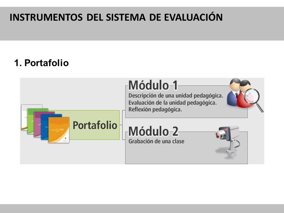 Reforma Curricular para la Educación INSTRUMENTOS DEL SISTEMA DE EVALUACIÓN 1. Portafolio