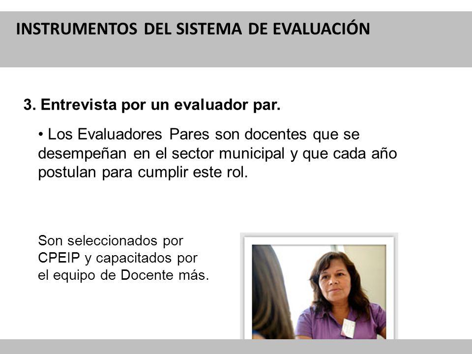 Reforma Curricular para la Educación INSTRUMENTOS DEL SISTEMA DE EVALUACIÓN 3. Entrevista por un evaluador par. Los Evaluadores Pares son docentes que