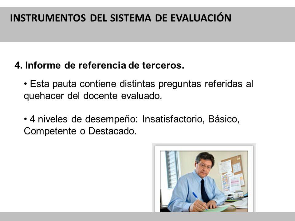 Reforma Curricular para la Educación INSTRUMENTOS DEL SISTEMA DE EVALUACIÓN 4. Informe de referencia de terceros. Esta pauta contiene distintas pregun