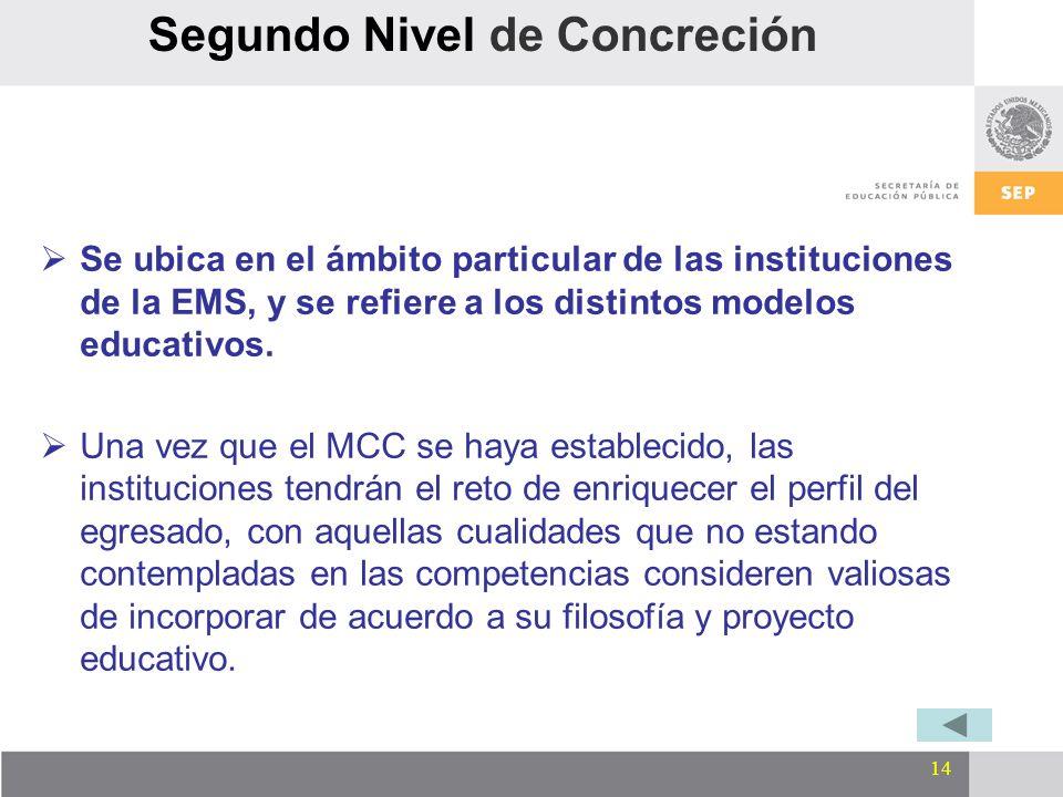 14 Segundo Nivel de Concreción Se ubica en el ámbito particular de las instituciones de la EMS, y se refiere a los distintos modelos educativos. Una v