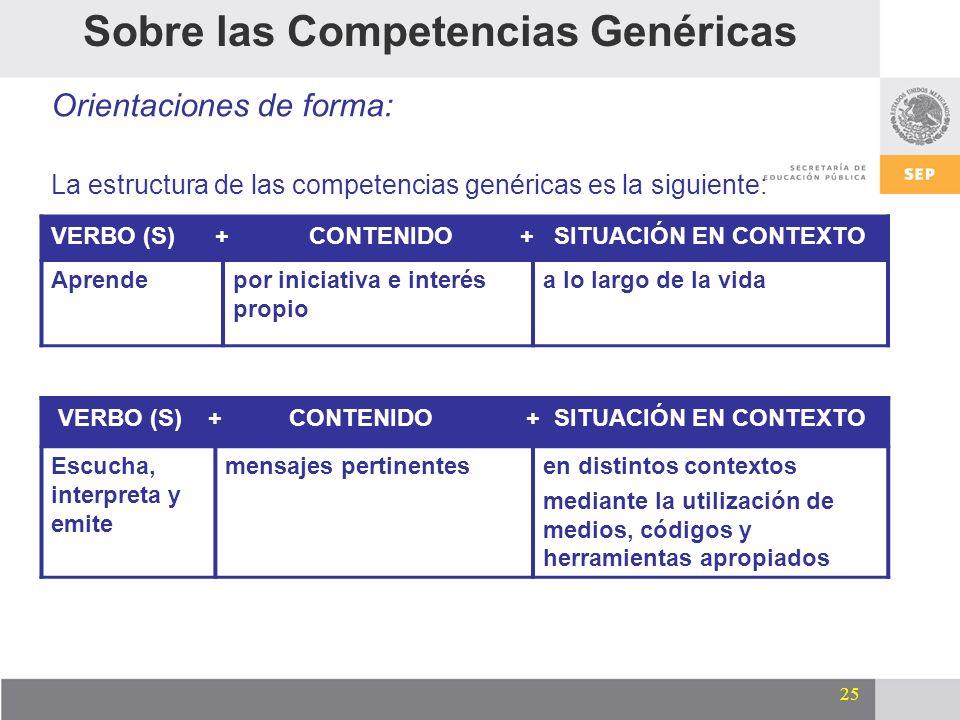 25 Sobre las Competencias Genéricas Orientaciones de forma: La estructura de las competencias genéricas es la siguiente: VERBO (S) + CONTENIDO + SITUA